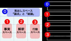 http://www.thinknote.jp/blog/468