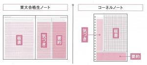 http://diamond.jp/articles/-/65158?page=2