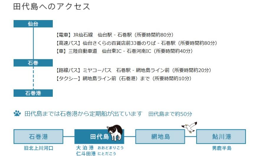 田代島へのアクセス