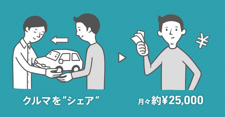 車選び方9