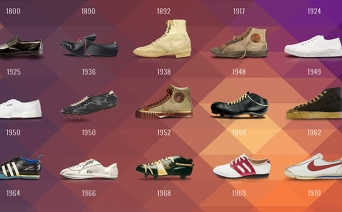 スニーカーの歴史